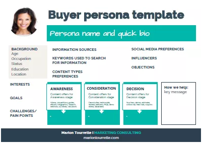 buyer persona templates seo
